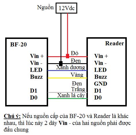 BF20-Wiegand-Reader