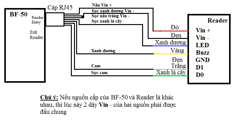 BF50-Wiegand-Reader-min