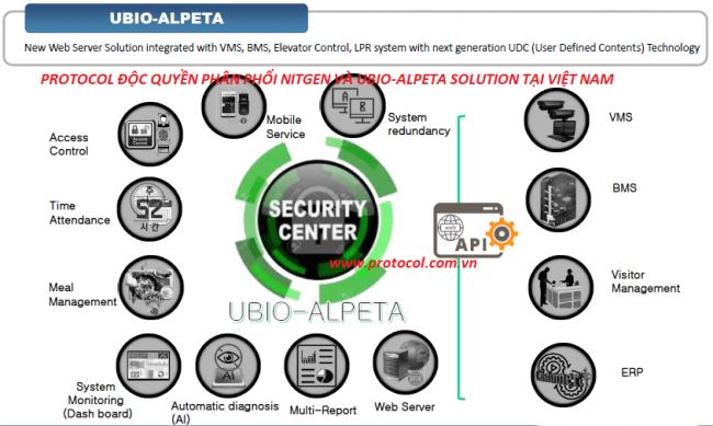UBIO-ALPETA NITGEN KOREA Webserver Access Control Software